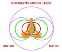 Integrativ Mindfulness